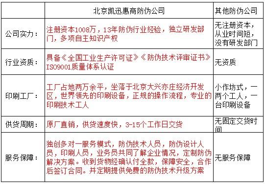 北京防伪标签印刷