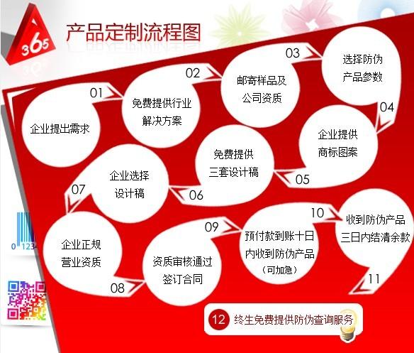 北京防伪标签制作流程